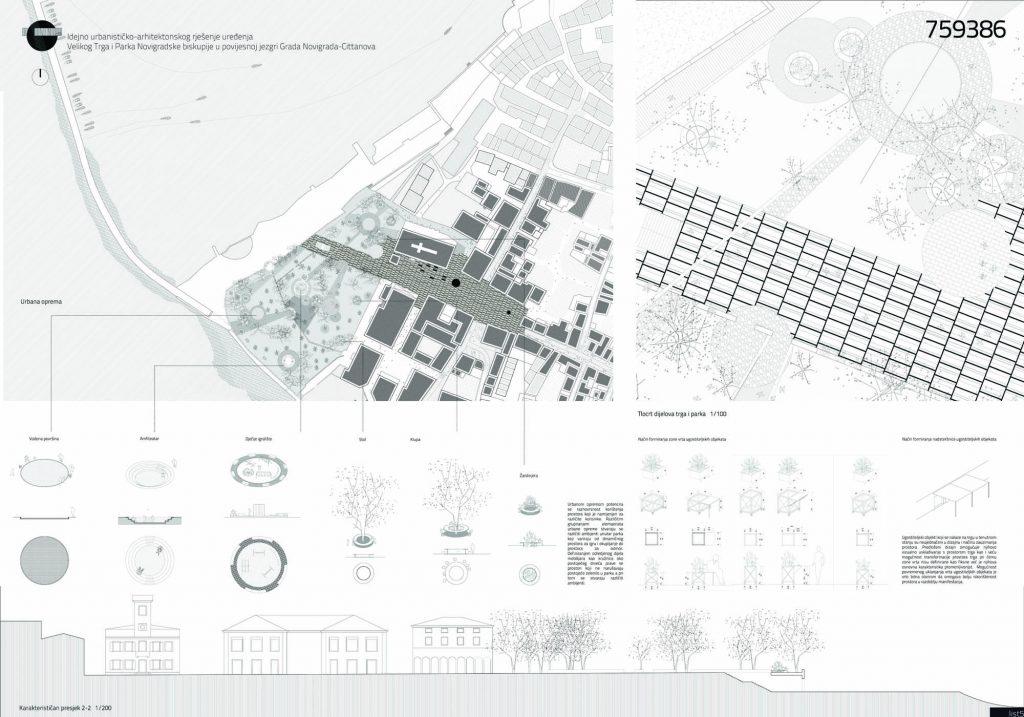 Gradski trg