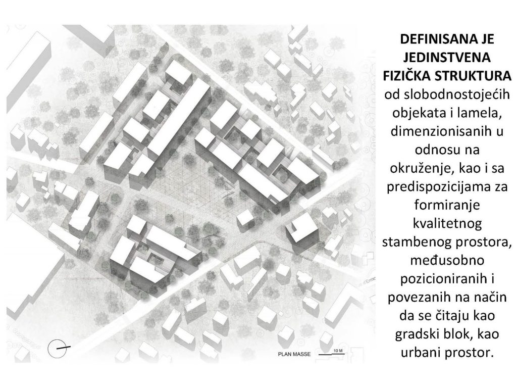 Gradski blok
